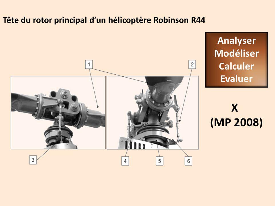 X (MP 2008) Analyser Modéliser Calculer Evaluer