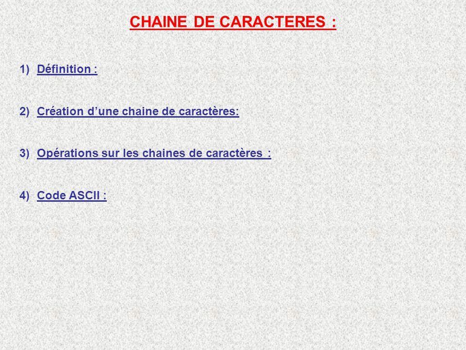 CHAINE DE CARACTERES : Définition :