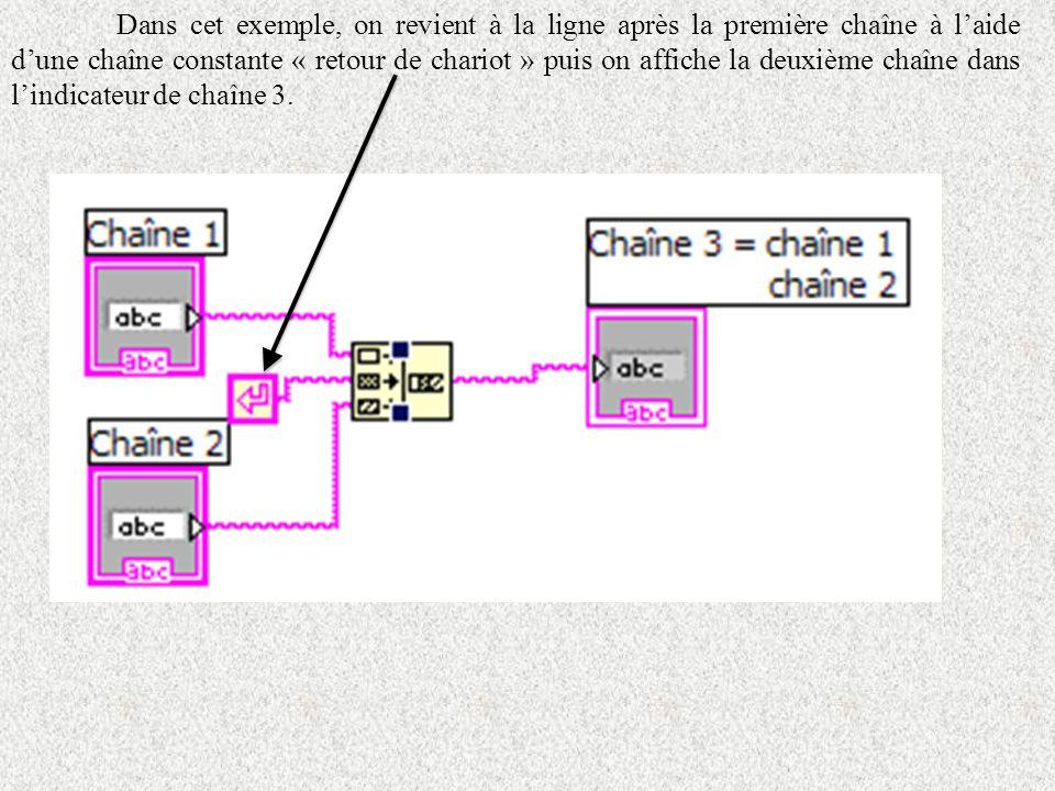 Dans cet exemple, on revient à la ligne après la première chaîne à l'aide d'une chaîne constante « retour de chariot » puis on affiche la deuxième chaîne dans l'indicateur de chaîne 3.