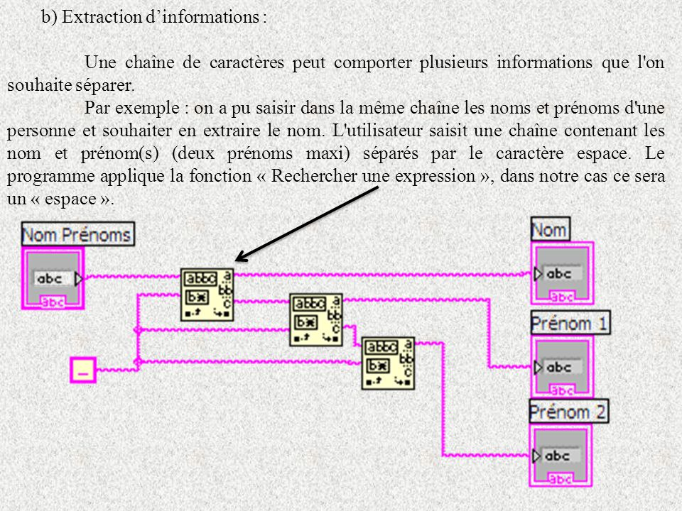 b) Extraction d'informations :