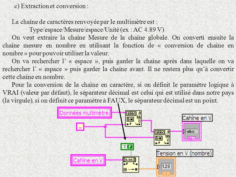 c) Extraction et conversion :