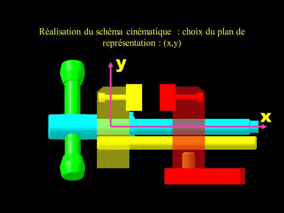 Réalisation du schéma cinématique : choix du plan de représentation : (x,y)