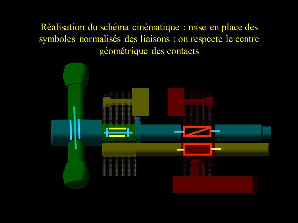 Réalisation du schéma cinématique : mise en place des symboles normalisés des liaisons : on respecte le centre géométrique des contacts