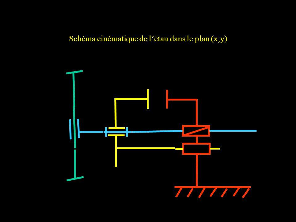 Schéma cinématique de l'étau dans le plan (x,y)