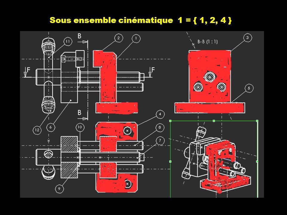 Sous ensemble cinématique 1 = { 1, 2, 4 }