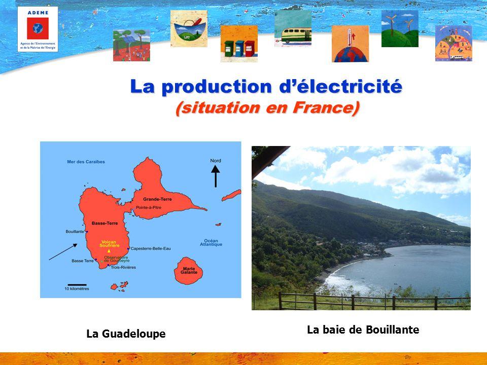 La production d'électricité (situation en France)