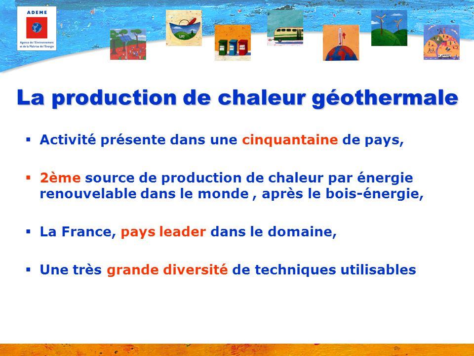 La production de chaleur géothermale