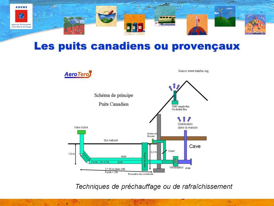 Les puits canadiens ou provençaux