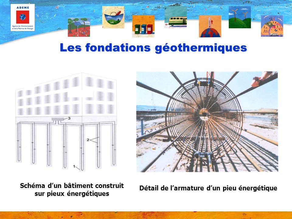 Les fondations géothermiques