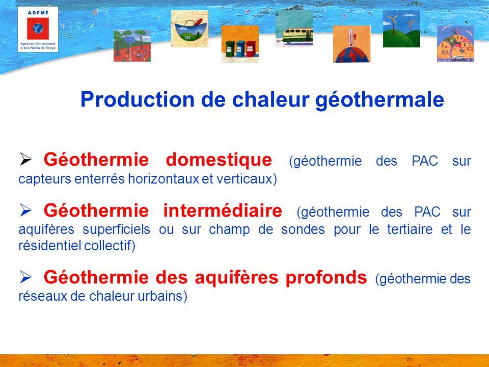 Production de chaleur géothermale