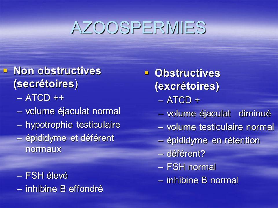 AZOOSPERMIES Non obstructives (secrétoires) Obstructives (excrétoires)
