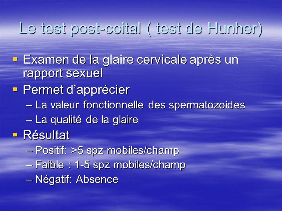 Le test post-coital ( test de Hunher)