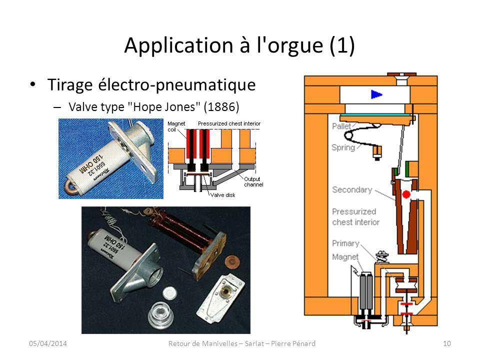 Application à l orgue (1)