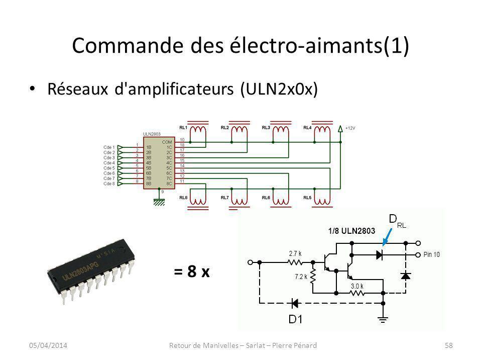 Commande des électro-aimants(1)