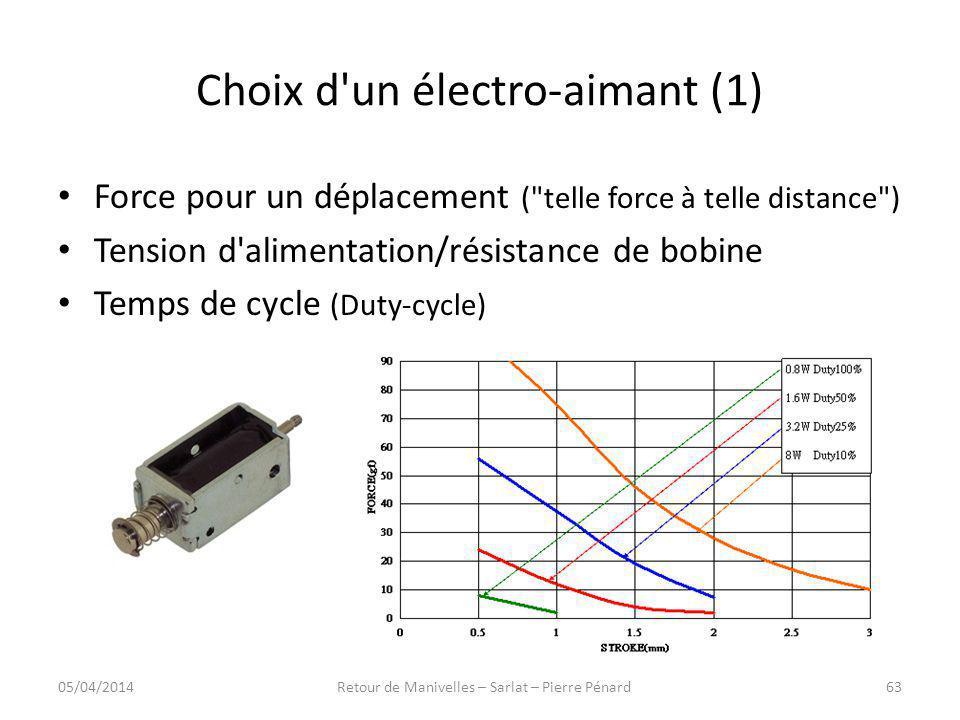 Choix d un électro-aimant (1)