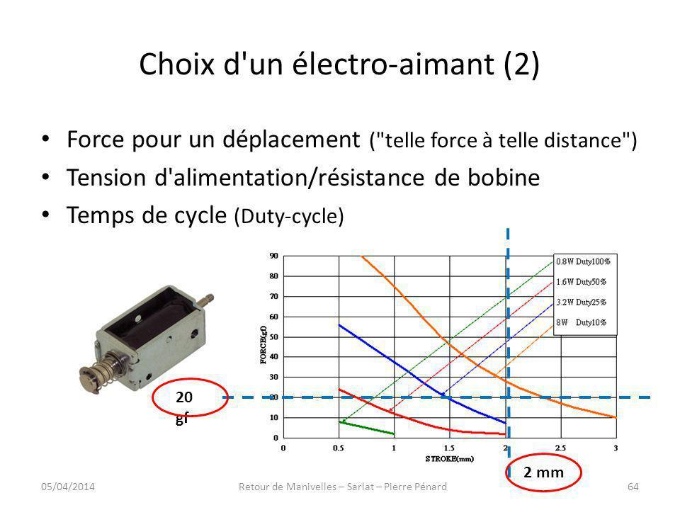 Choix d un électro-aimant (2)