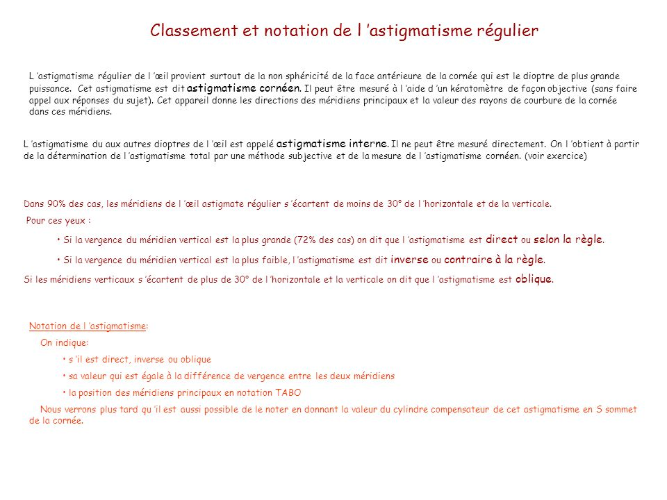 Classement et notation de l 'astigmatisme régulier