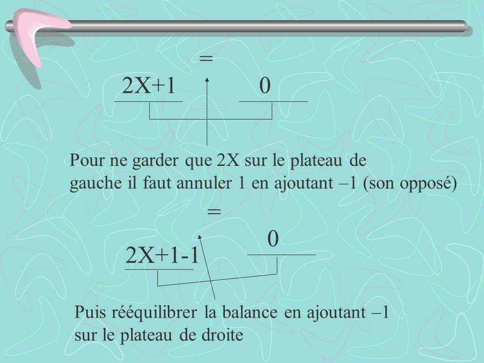 = 2X+1 = 2X+1-1 Pour ne garder que 2X sur le plateau de