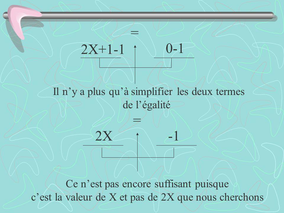 2X+1-1 0-1 = 2X -1 = Il n'y a plus qu'à simplifier les deux termes
