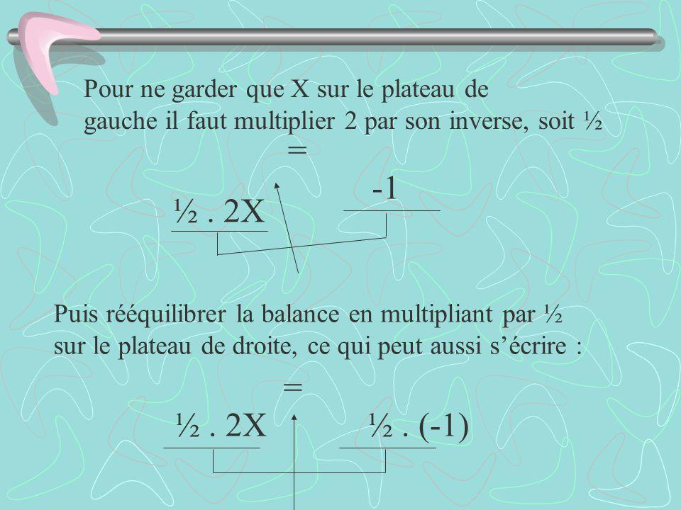 ½ . 2X -1 = ½ . 2X ½ . (-1) = Pour ne garder que X sur le plateau de