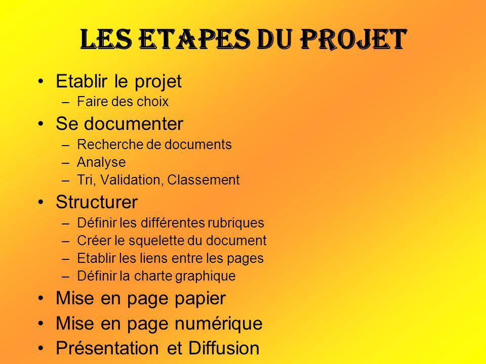 Les etapes du projet Etablir le projet Se documenter Structurer