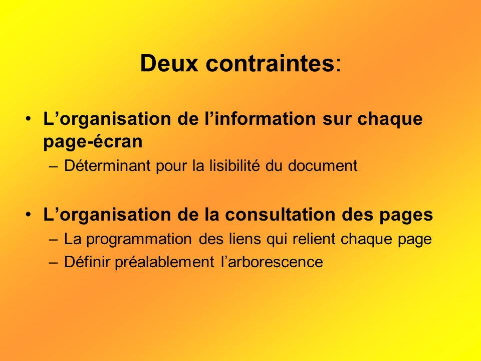 Deux contraintes: L'organisation de l'information sur chaque page-écran. Déterminant pour la lisibilité du document.