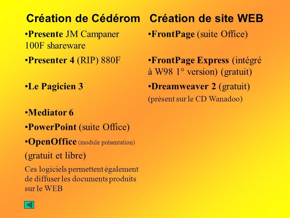 Création de Cédérom Création de site WEB