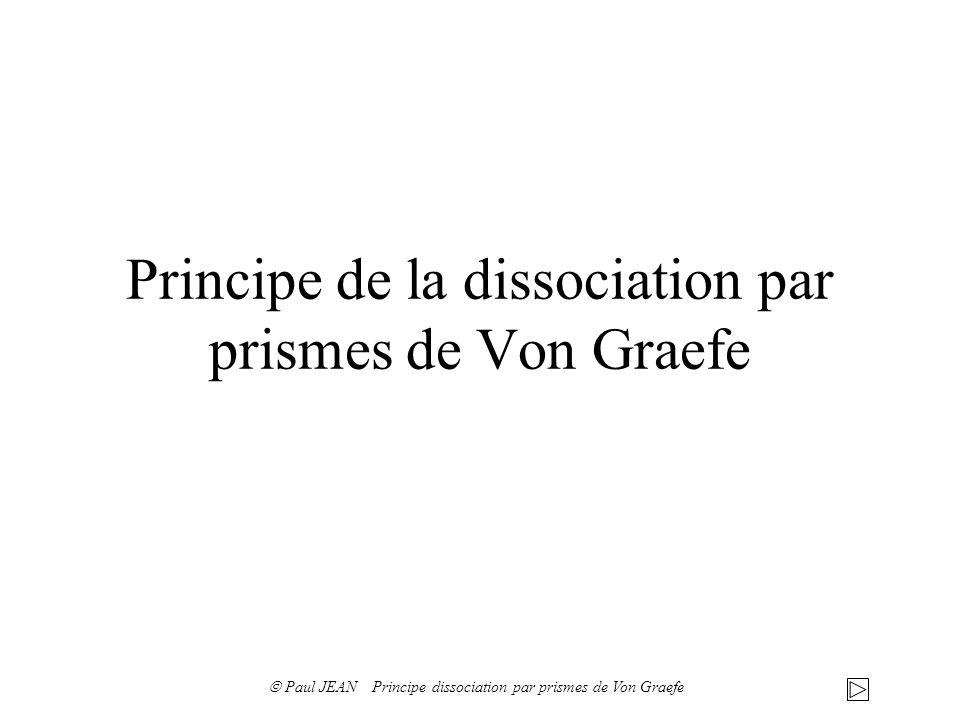 Principe de la dissociation par prismes de Von Graefe