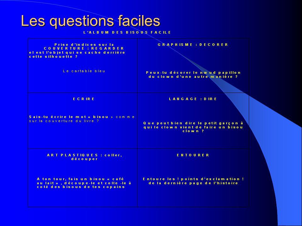 Les questions faciles
