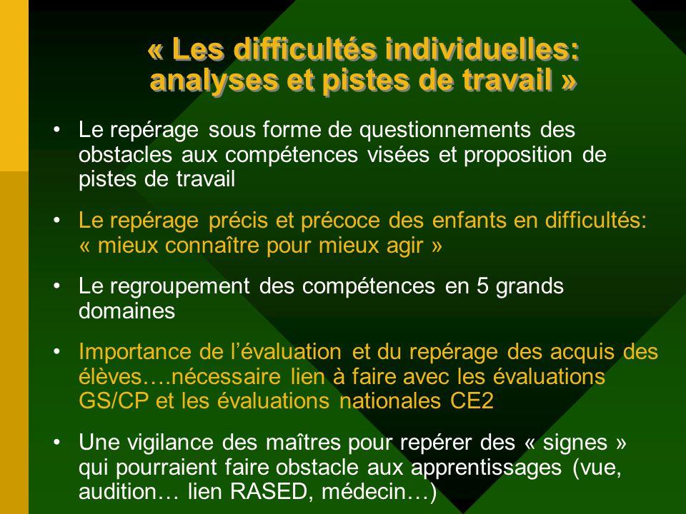 « Les difficultés individuelles: analyses et pistes de travail »