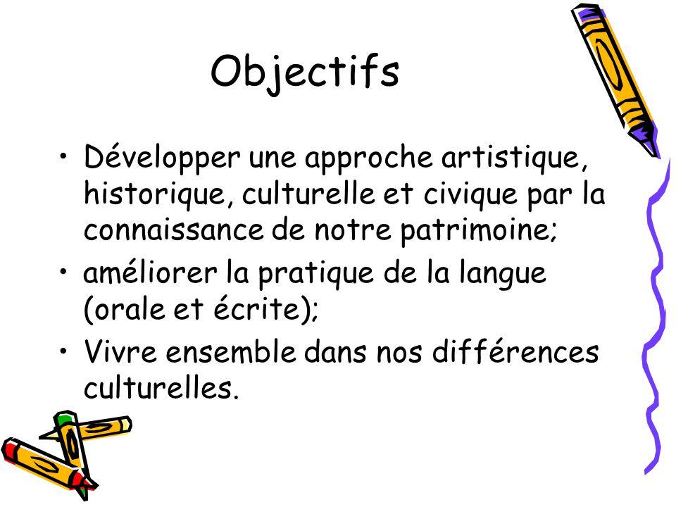 Objectifs Développer une approche artistique, historique, culturelle et civique par la connaissance de notre patrimoine;
