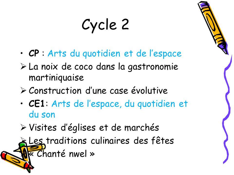 Cycle 2 CP : Arts du quotidien et de l'espace