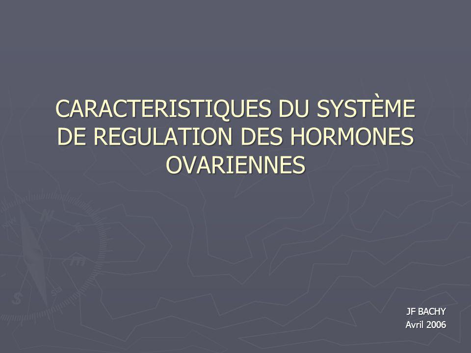 CARACTERISTIQUES DU SYSTÈME DE REGULATION DES HORMONES OVARIENNES
