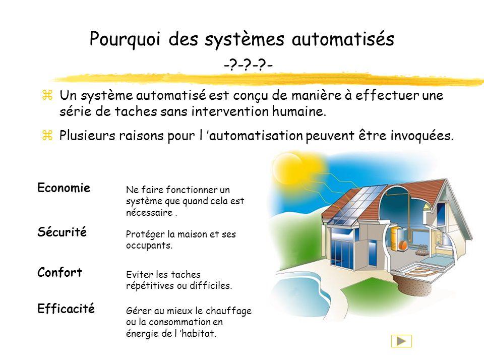Pourquoi des systèmes automatisés