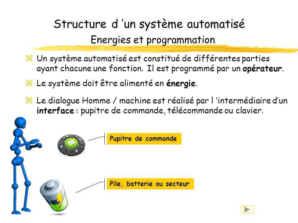 Structure d 'un système automatisé