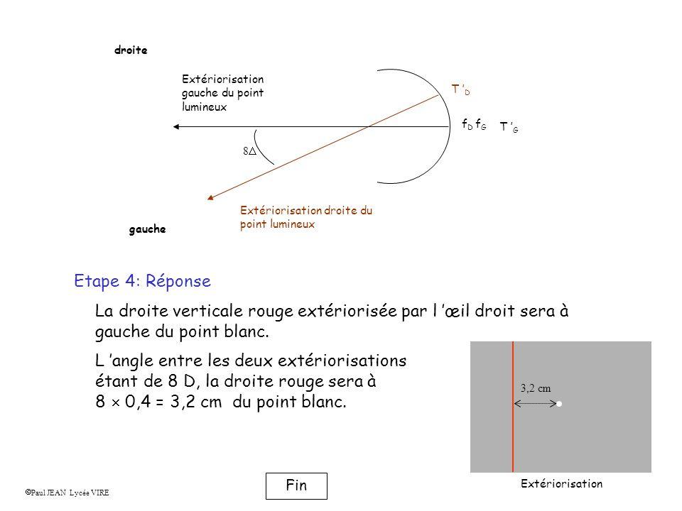 8 - Tracer les extériorisations droite et gauche du point T.