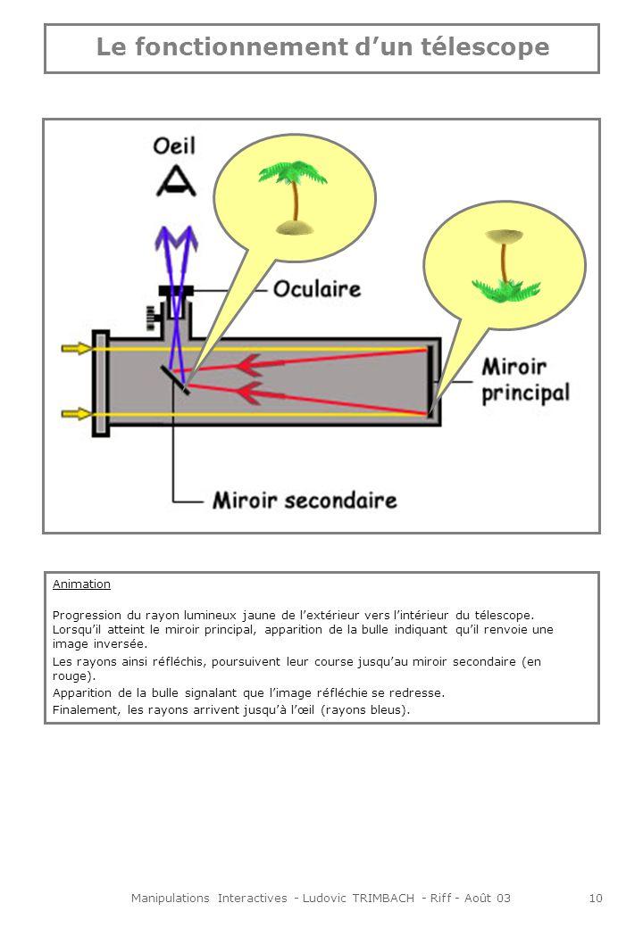 Le fonctionnement d'un télescope