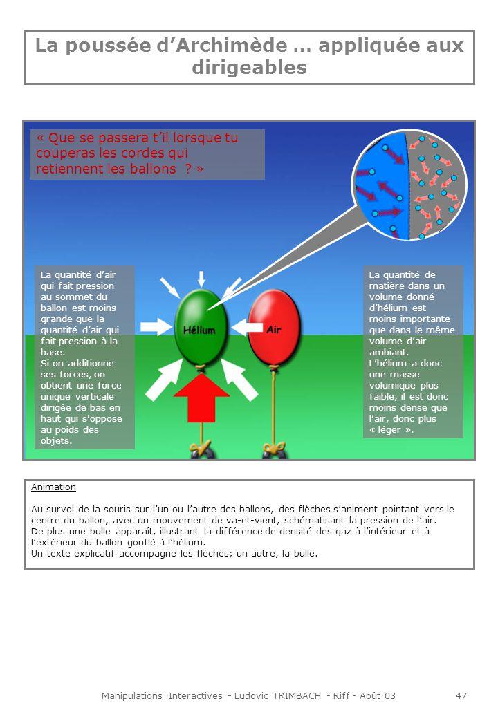 La poussée d'Archimède … appliquée aux dirigeables