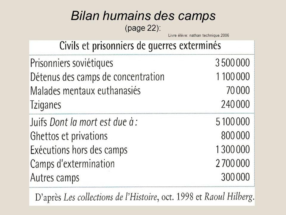 Bilan humains des camps (page 22):