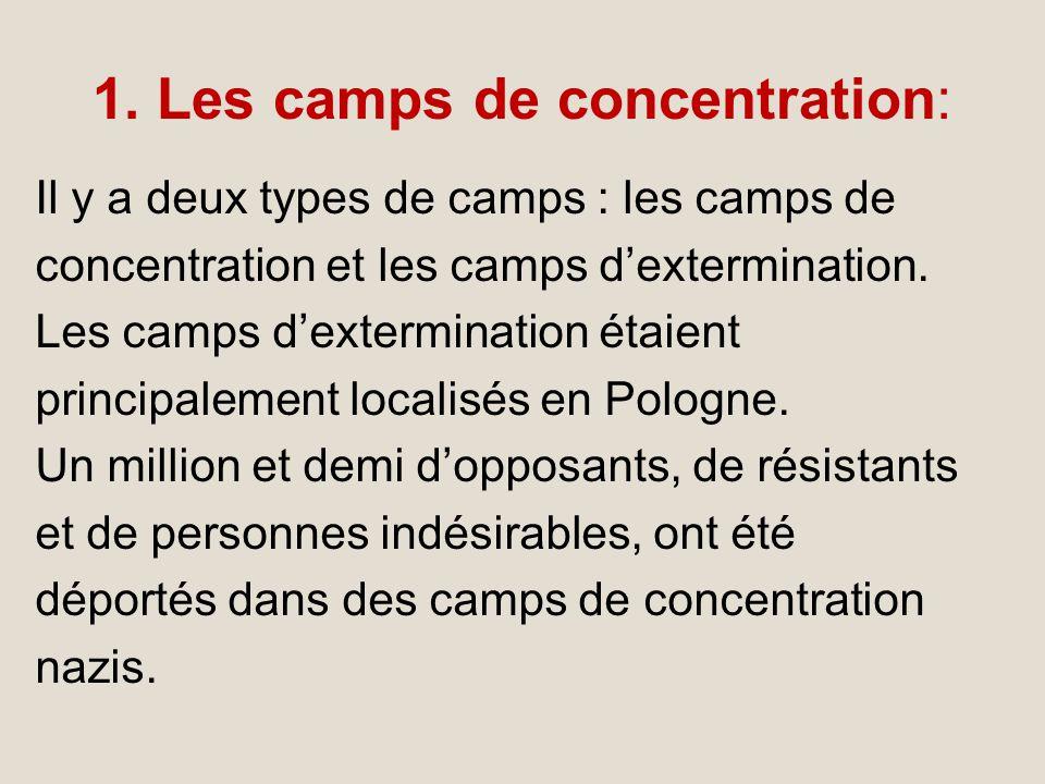 1. Les camps de concentration: