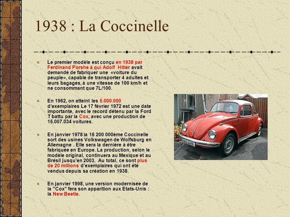 1938 : La Coccinelle