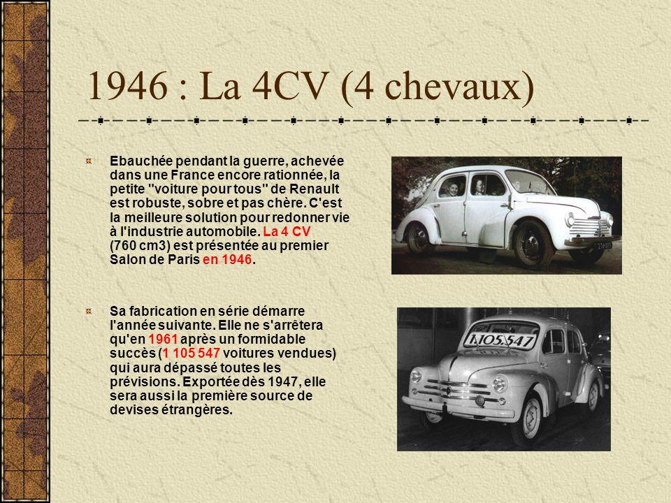 1946 : La 4CV (4 chevaux)