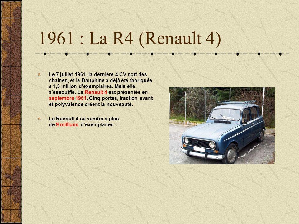 1961 : La R4 (Renault 4)