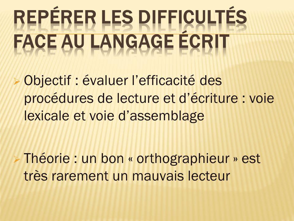 Repérer les difficultés face au langage écrit