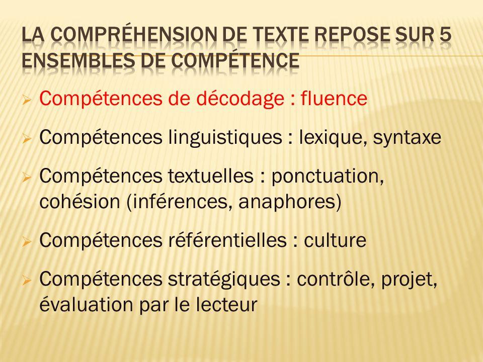 La compréhension de texte repose sur 5 ensembles de compétence