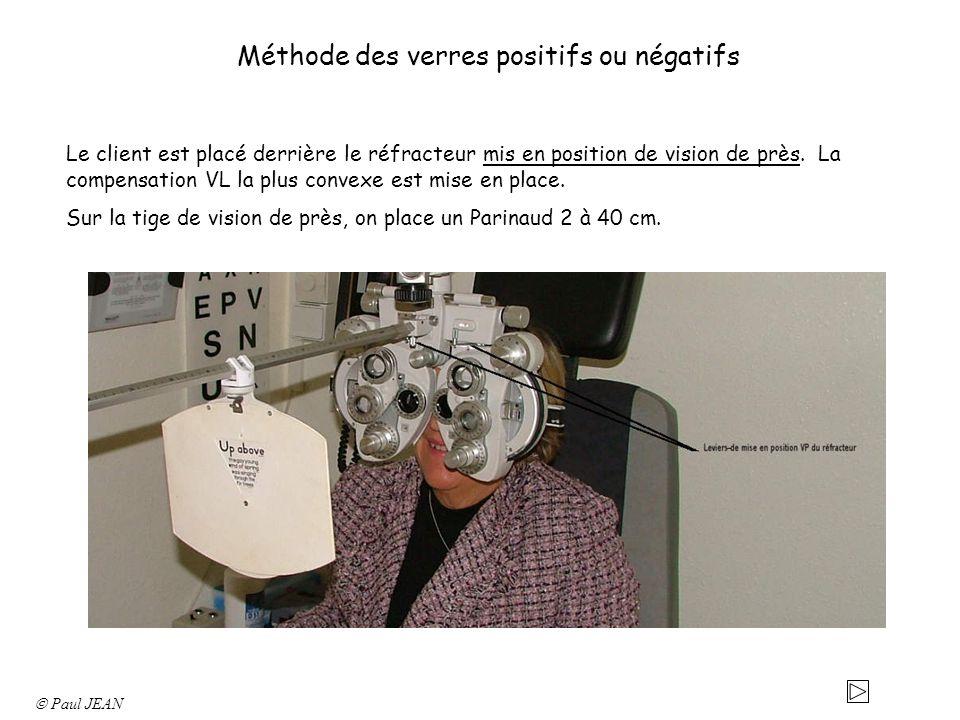 Méthode des verres positifs ou négatifs