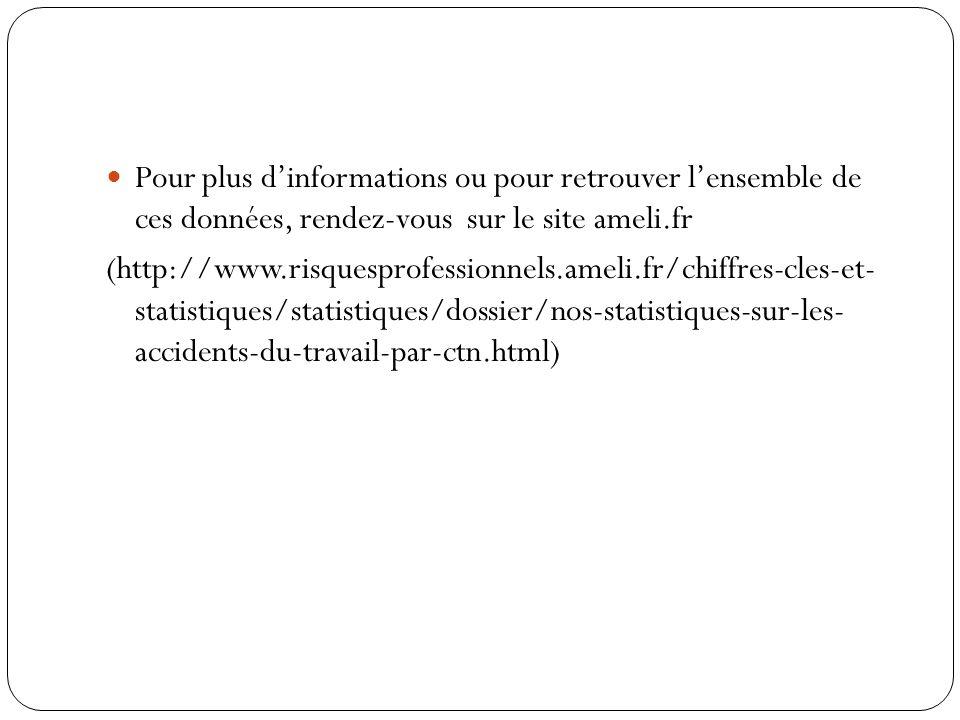 Pour plus d'informations ou pour retrouver l'ensemble de ces données, rendez-vous sur le site ameli.fr