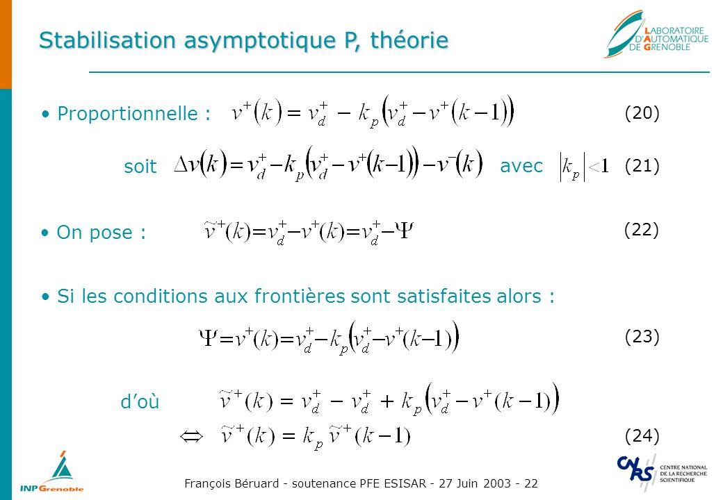 Stabilisation asymptotique P, théorie