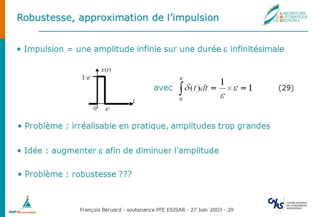 Robustesse, approximation de l'impulsion