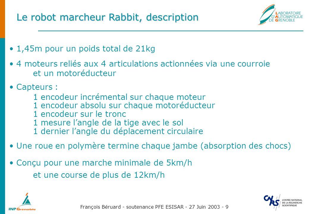 Le robot marcheur Rabbit, description